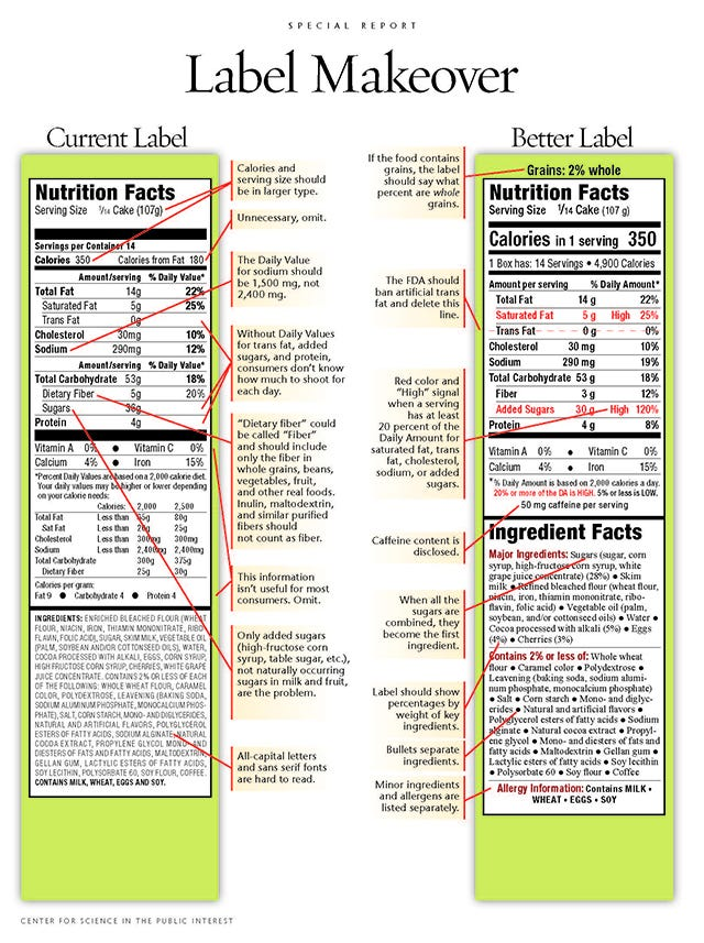 foodlabelinfograph