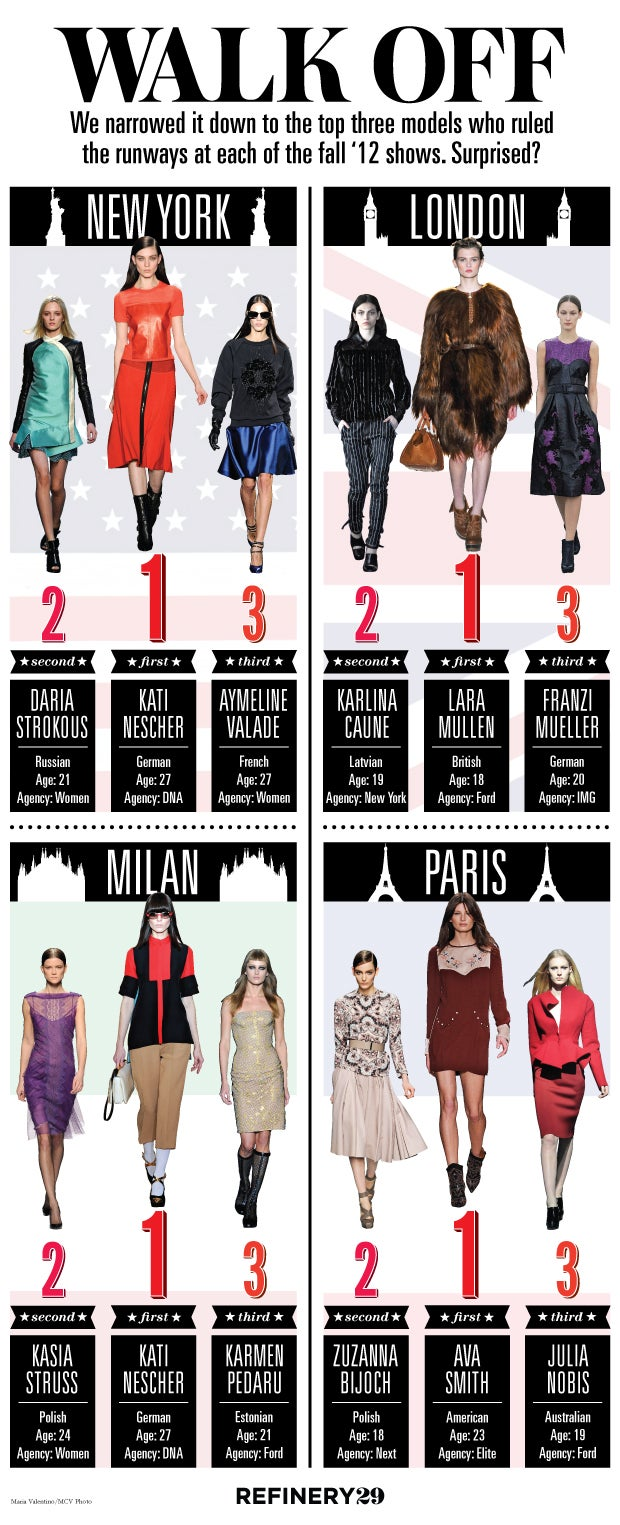TopModels_Infographic